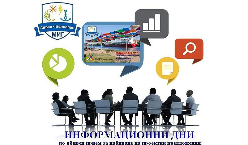 Информационни дни във връзка с обявена процедура за кандидатстване BG06RDNP001-19.412